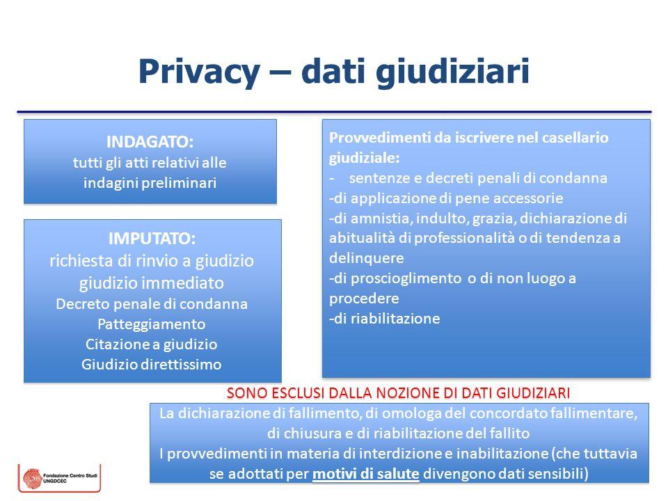 Privacy – dati giudiziari SONO ESCLUSI DALLA NOZIONE DI DATI GIUDIZIARI La dichiarazione di fallimento, di omologa del concordato fallimentare, di chi