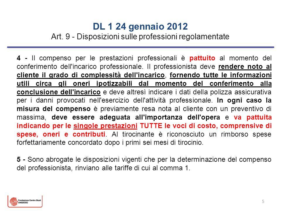 5 DL 1 24 gennaio 2012 Art. 9 - Disposizioni sulle professioni regolamentate 4 - Il compenso per le prestazioni professionali è pattuito al momento de