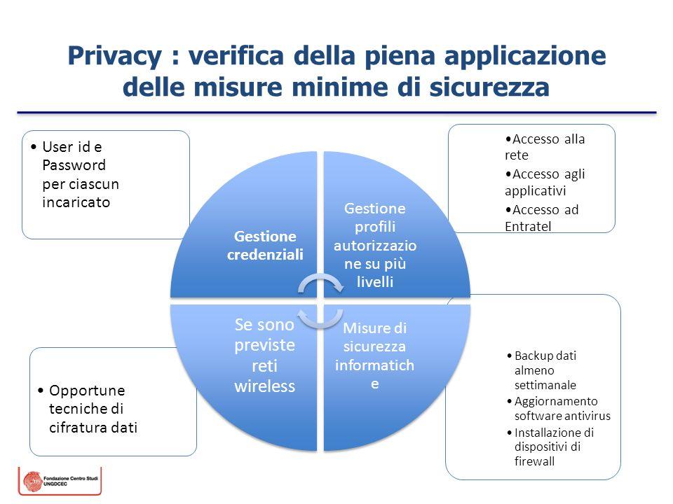 Privacy : verifica della piena applicazione delle misure minime di sicurezza Backup dati almeno settimanale Aggiornamento software antivirus Installaz