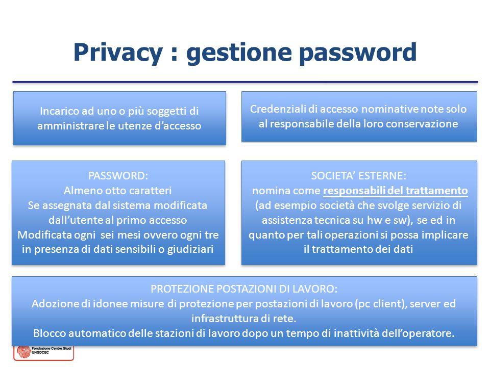 Privacy : gestione password Incarico ad uno o più soggetti di amministrare le utenze daccesso Credenziali di accesso nominative note solo al responsab