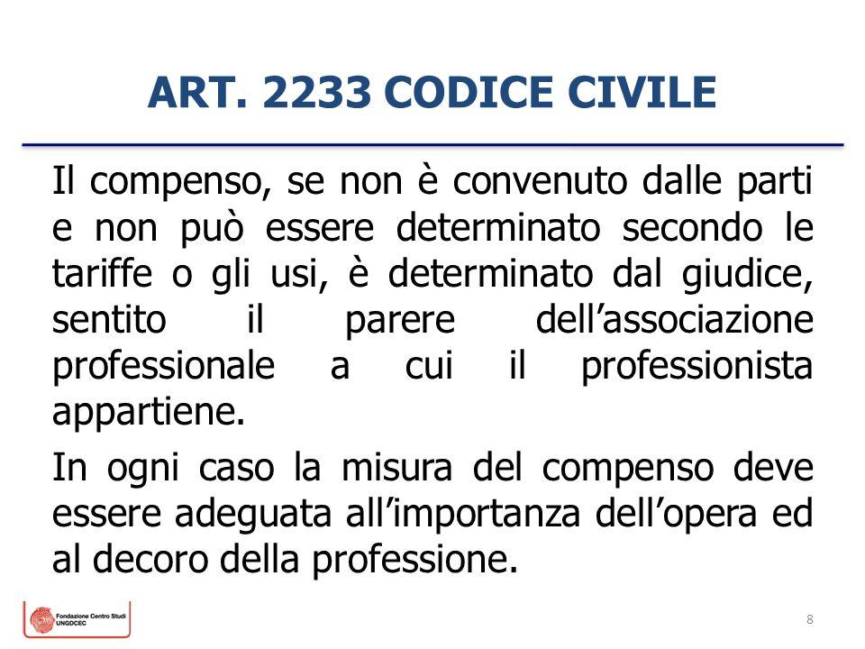 8 ART. 2233 CODICE CIVILE Il compenso, se non è convenuto dalle parti e non può essere determinato secondo le tariffe o gli usi, è determinato dal giu