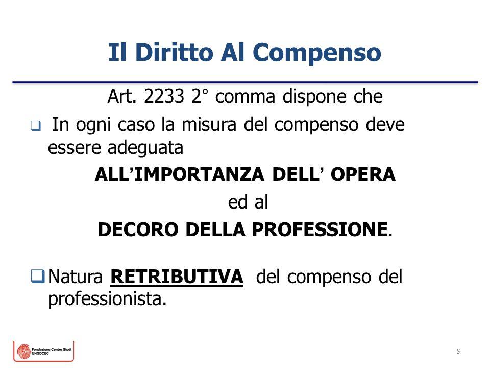 9 Il Diritto Al Compenso Art. 2233 2° comma dispone che In ogni caso la misura del compenso deve essere adeguata ALLIMPORTANZA DELL OPERA ed al DECORO