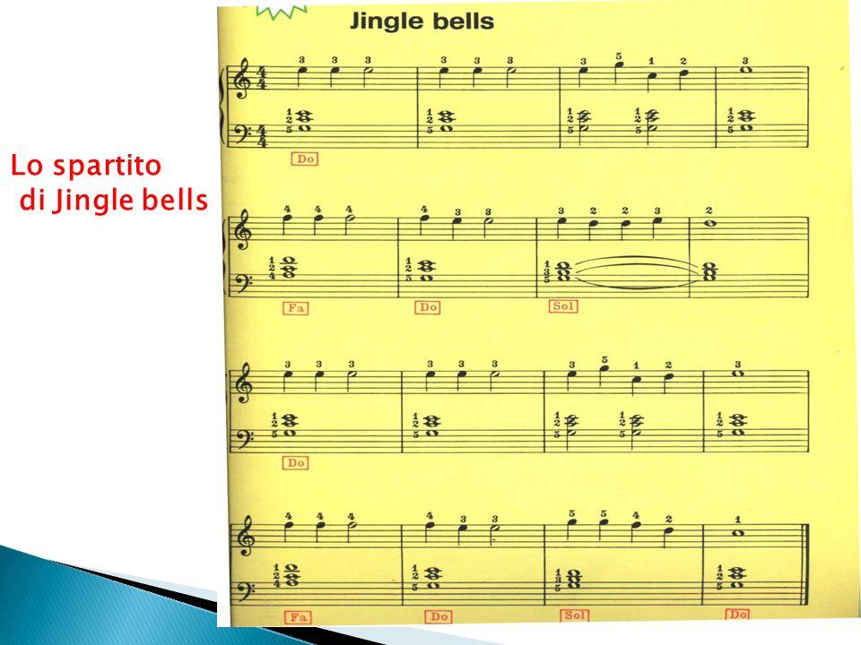 4/4 3/4 + ¼ 4/4 3/4 + ¼ Sogno damore di F. Liszt Clicca per sentire il brano