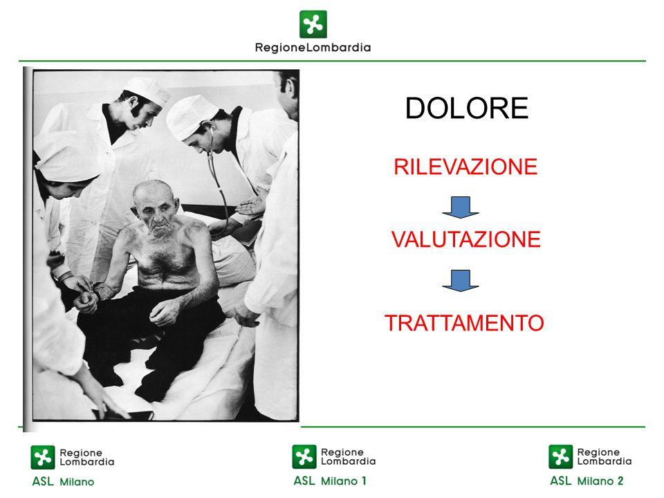 RILEVAZIONE DOLORE VALUTAZIONE TRATTAMENTO