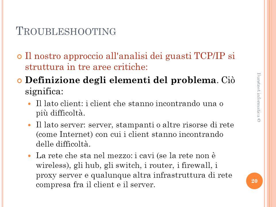 T ROUBLESHOOTING Il nostro approccio all analisi dei guasti TCP/IP si struttura in tre aree critiche: Definizione degli elementi del problema.