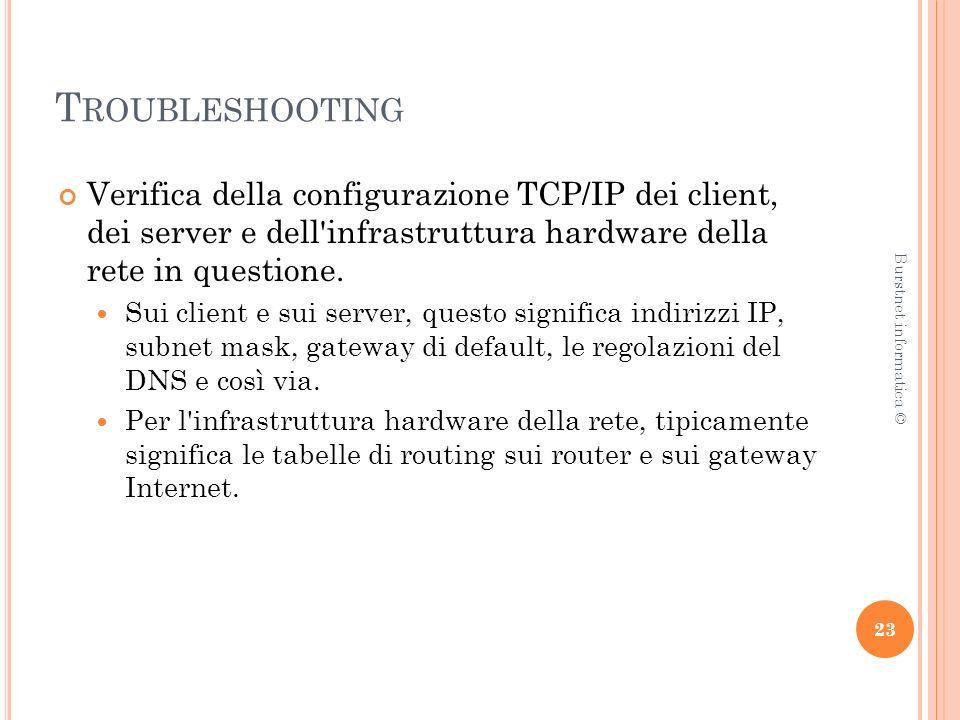 T ROUBLESHOOTING Verifica della configurazione TCP/IP dei client, dei server e dell infrastruttura hardware della rete in questione.