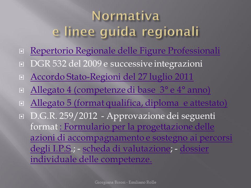 Repertorio Regionale delle Figure Professionali DGR 532 del 2009 e successive integrazioni Accordo Stato-Regioni del 27 luglio 2011 Allegato 4 (competenze di base 3° e 4° anno) Allegato 5 (format qualifica, diploma e attestato) D.G.R.
