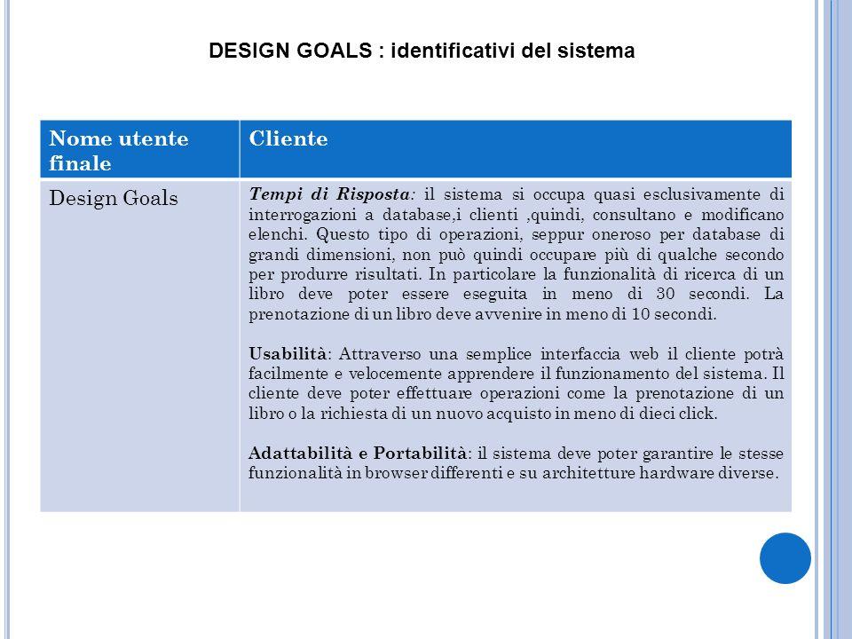 DESIGN GOALS : identificativi del sistema Nome utente finale Cliente Design Goals Tempi di Risposta : il sistema si occupa quasi esclusivamente di int