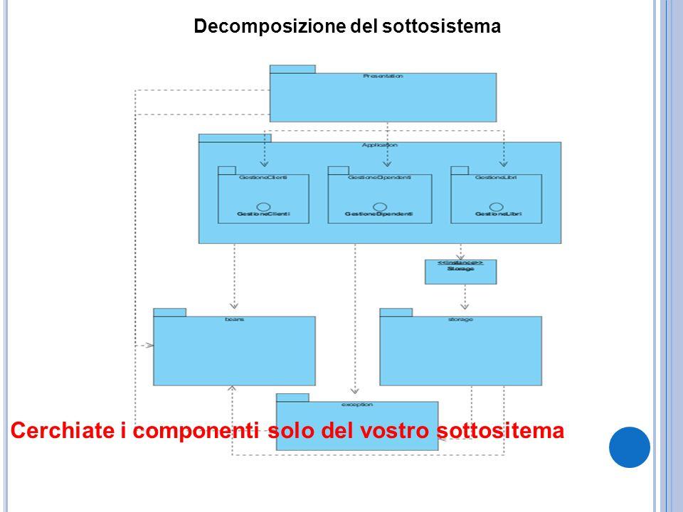 Decomposizione del sottosistema Cerchiate i componenti solo del vostro sottositema