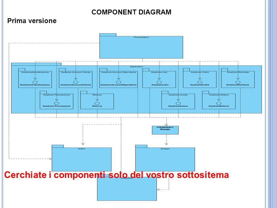 COMPONENT DIAGRAM Prima versione Cerchiate i componenti solo del vostro sottositema