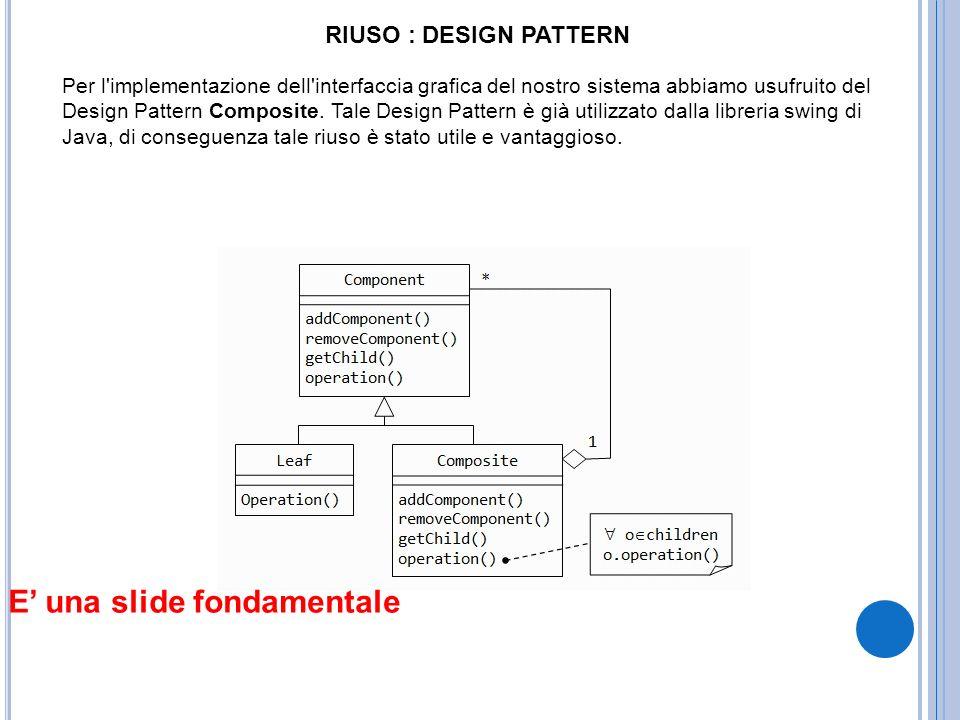 RIUSO : DESIGN PATTERN Per l'implementazione dell'interfaccia grafica del nostro sistema abbiamo usufruito del Design Pattern Composite. Tale Design P