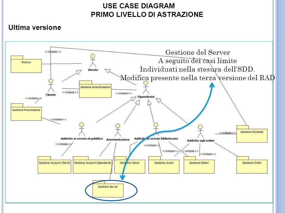 USE CASE DIAGRAM PRIMO LIVELLO DI ASTRAZIONE Ultima versione Gestione del Server A seguito dei casi limite Individuati nella stesura dellSDD. Modifica