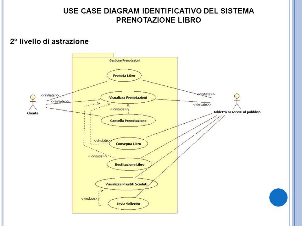 COMPONENT DIAGRAM Ultima versione Diminuizone dei package a seguito Di decisioni per diminuire laccoppiamento E massimizzare la coesione.