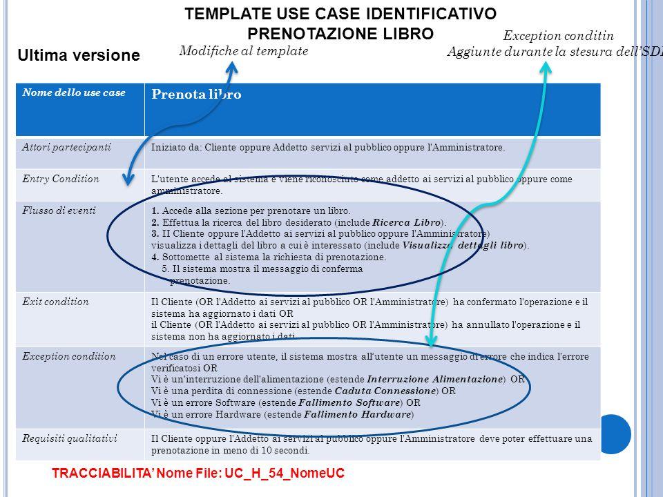 TEMPLATE USE CASE IDENTIFICATIVO PRENOTAZIONE LIBRO Ultima versione Nome dello use case Prenota libro Attori partecipanti Iniziato da: Cliente oppure