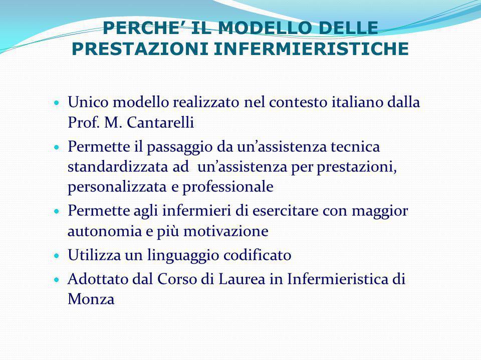PERCHE IL MODELLO DELLE PRESTAZIONI INFERMIERISTICHE Unico modello realizzato nel contesto italiano dalla Prof. M. Cantarelli Unico modello realizzato