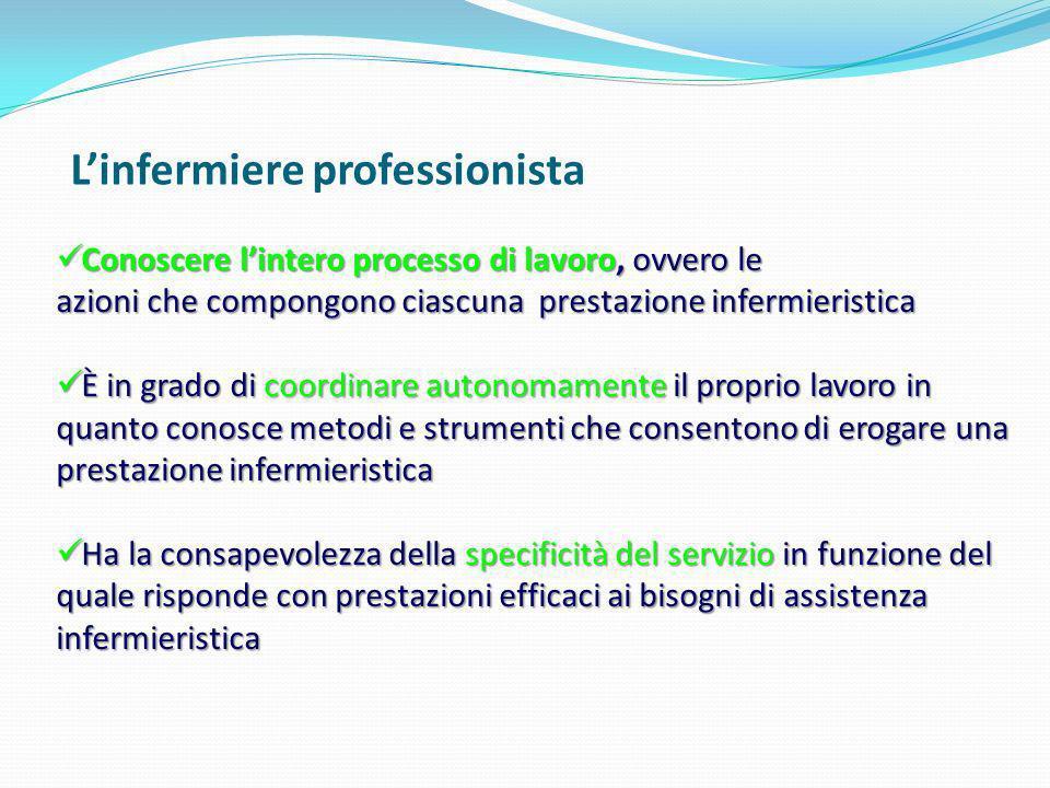 Conoscere lintero processo di lavoro, ovvero le Conoscere lintero processo di lavoro, ovvero le azioni che compongono ciascuna prestazione infermieris