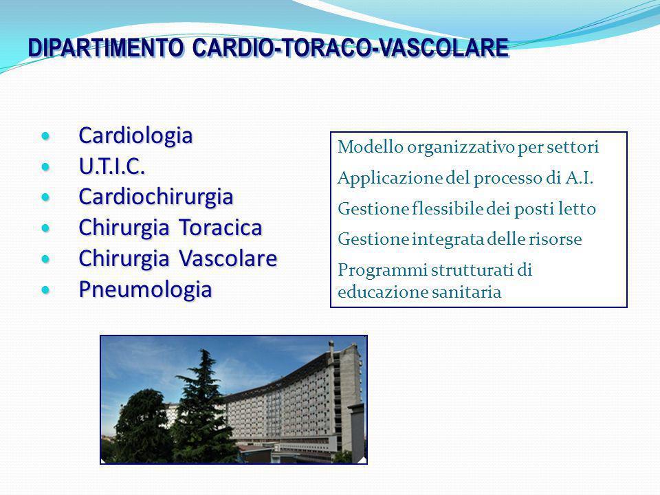 Cardiologia Cardiologia U.T.I.C. U.T.I.C. Cardiochirurgia Cardiochirurgia Chirurgia Toracica Chirurgia Toracica Chirurgia Vascolare Chirurgia Vascolar