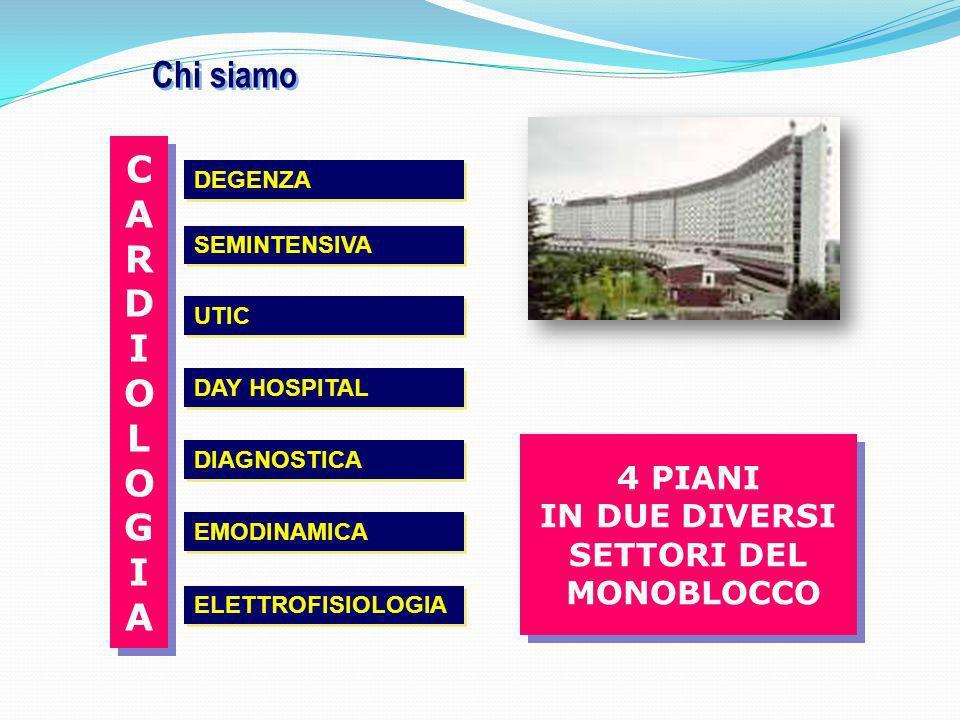 Chi siamo CARDIOLOGIACARDIOLOGIA CARDIOLOGIACARDIOLOGIA DEGENZA SEMINTENSIVA UTIC DAY HOSPITAL DIAGNOSTICA EMODINAMICA ELETTROFISIOLOGIA 4 PIANI IN DU