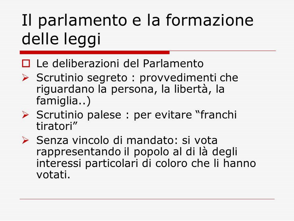 Le deliberazioni del Parlamento Scrutinio segreto : provvedimenti che riguardano la persona, la libertà, la famiglia..) Scrutinio palese : per evitare