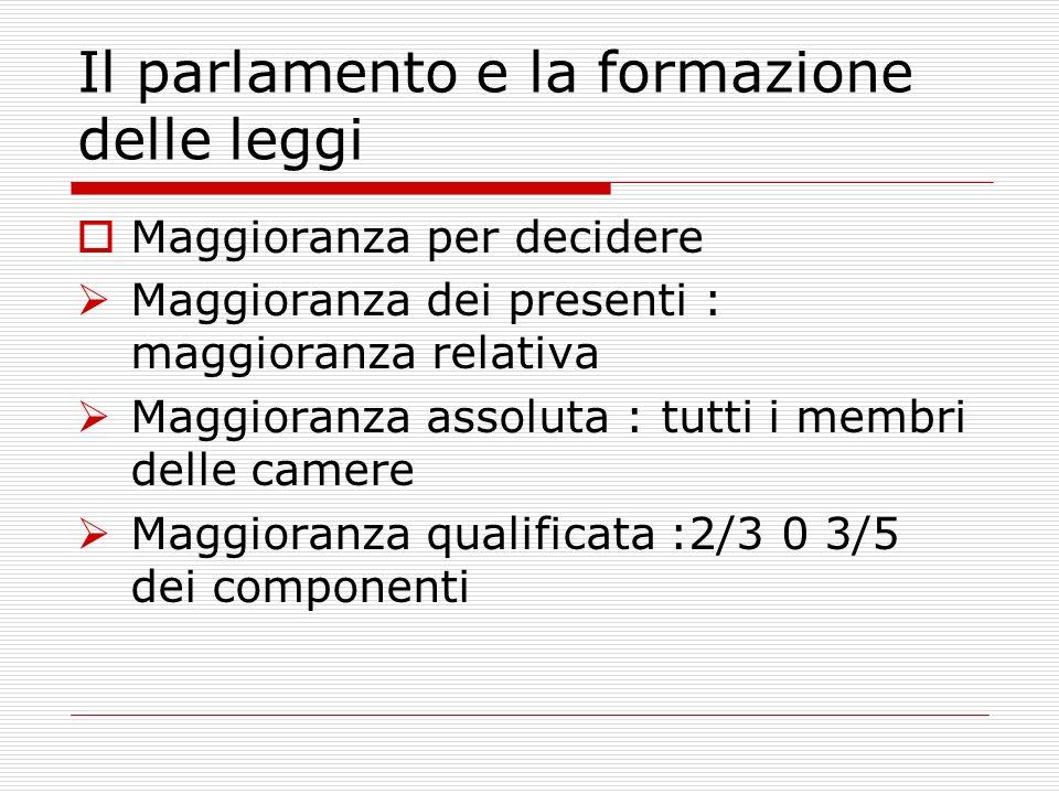 Maggioranza per decidere Maggioranza dei presenti : maggioranza relativa Maggioranza assoluta : tutti i membri delle camere Maggioranza qualificata :2