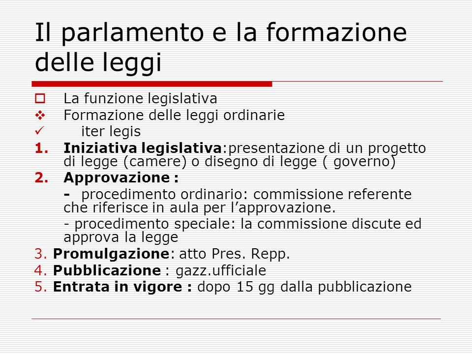 La funzione legislativa Formazione delle leggi ordinarie iter legis 1.Iniziativa legislativa:presentazione di un progetto di legge (camere) o disegno