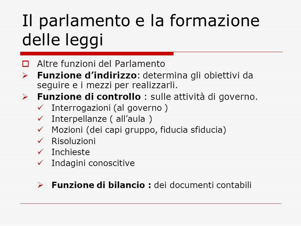 Altre funzioni del Parlamento Funzione dindirizzo: determina gli obiettivi da seguire e i mezzi per realizzarli. Funzione di controllo : sulle attivit