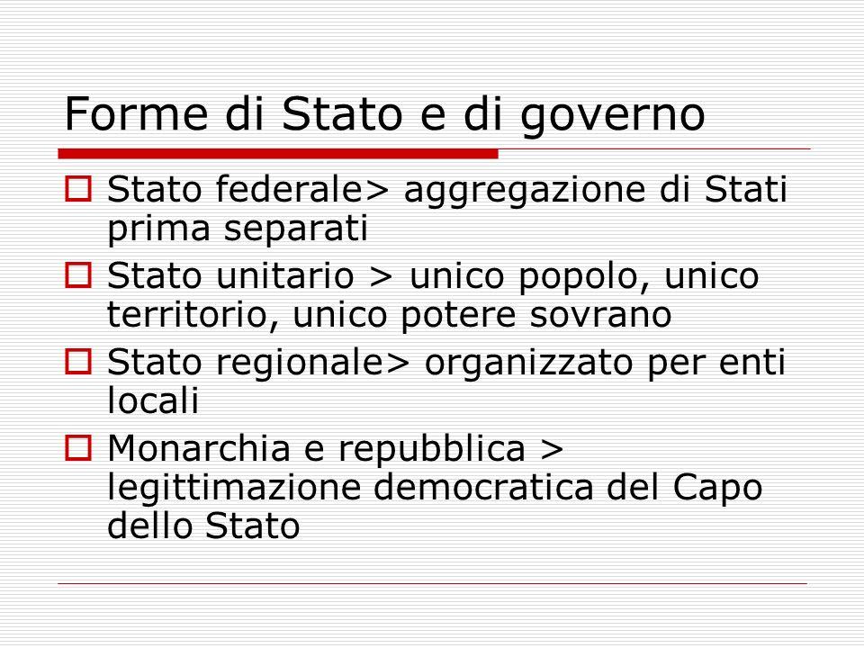 Stato federale> aggregazione di Stati prima separati Stato unitario > unico popolo, unico territorio, unico potere sovrano Stato regionale> organizzat