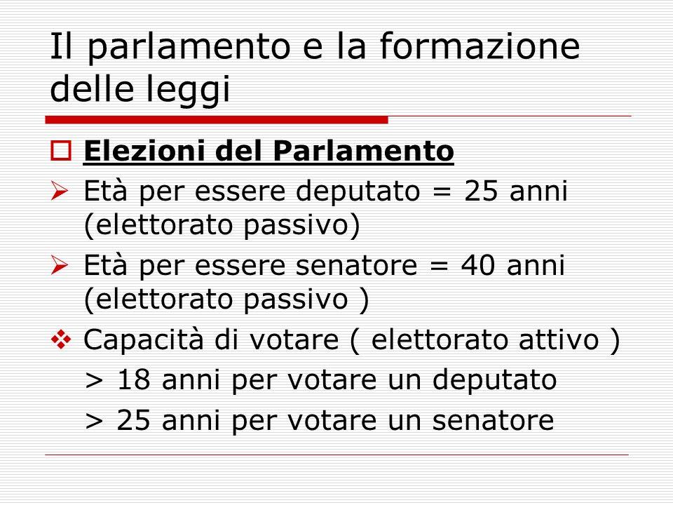Elezioni del Parlamento Età per essere deputato = 25 anni (elettorato passivo) Età per essere senatore = 40 anni (elettorato passivo ) Capacità di vot