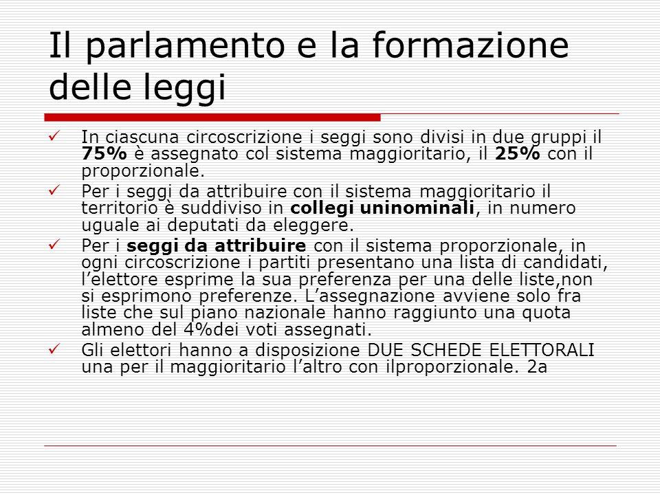 In ciascuna circoscrizione i seggi sono divisi in due gruppi il 75% è assegnato col sistema maggioritario, il 25% con il proporzionale. Per i seggi da