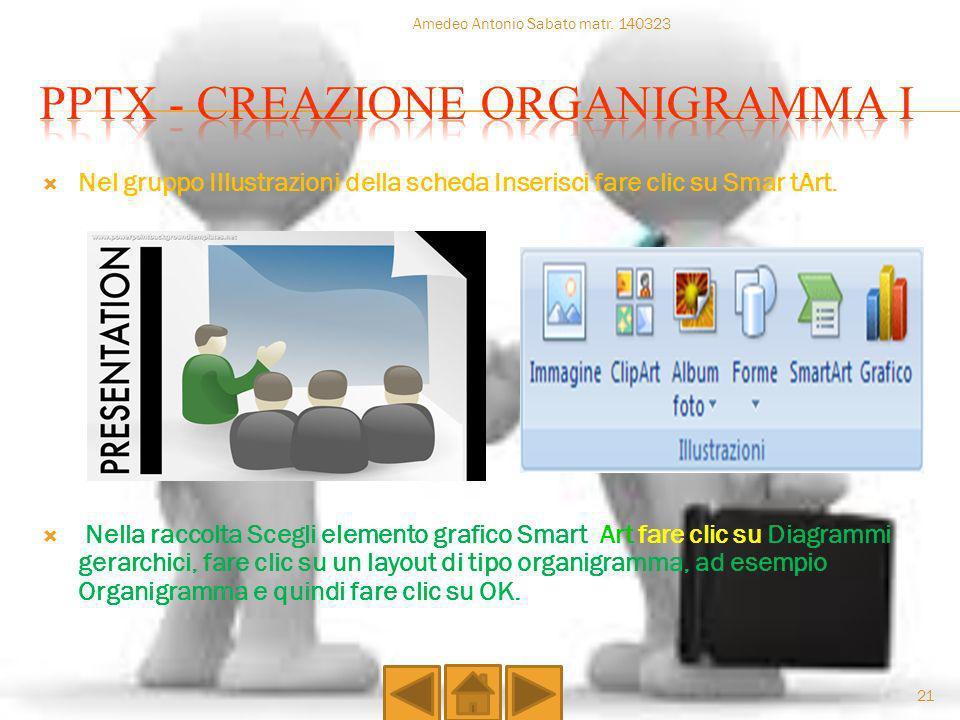 Nel gruppo Illustrazioni della scheda Inserisci fare clic su Smar tArt. Nella raccolta Scegli elemento grafico Smart Art fare clic su Diagrammi gerarc