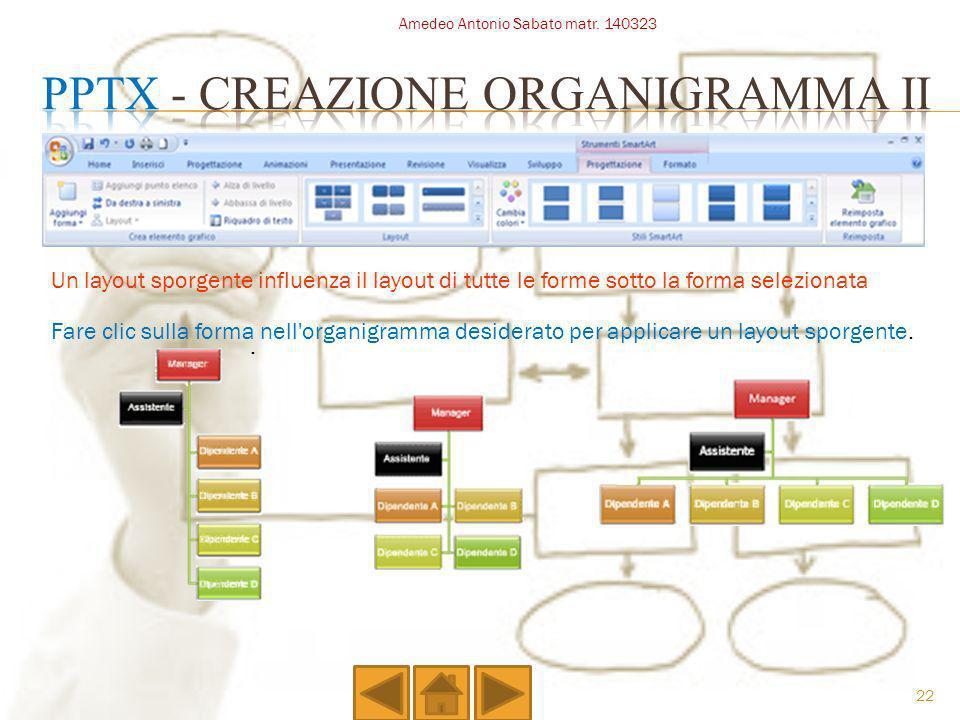 . Fare clic sulla forma nell'organigramma desiderato per applicare un layout sporgente. Un layout sporgente influenza il layout di tutte le forme sott