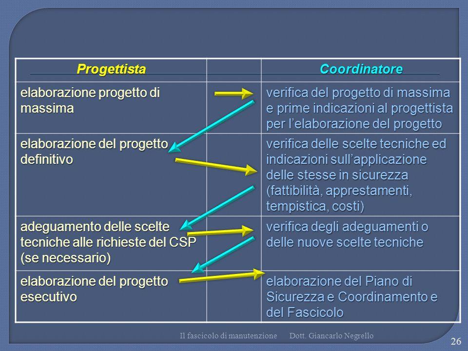 ProgettistaCoordinatore elaborazione progetto di massima verifica del progetto di massima e prime indicazioni al progettista per lelaborazione del pro