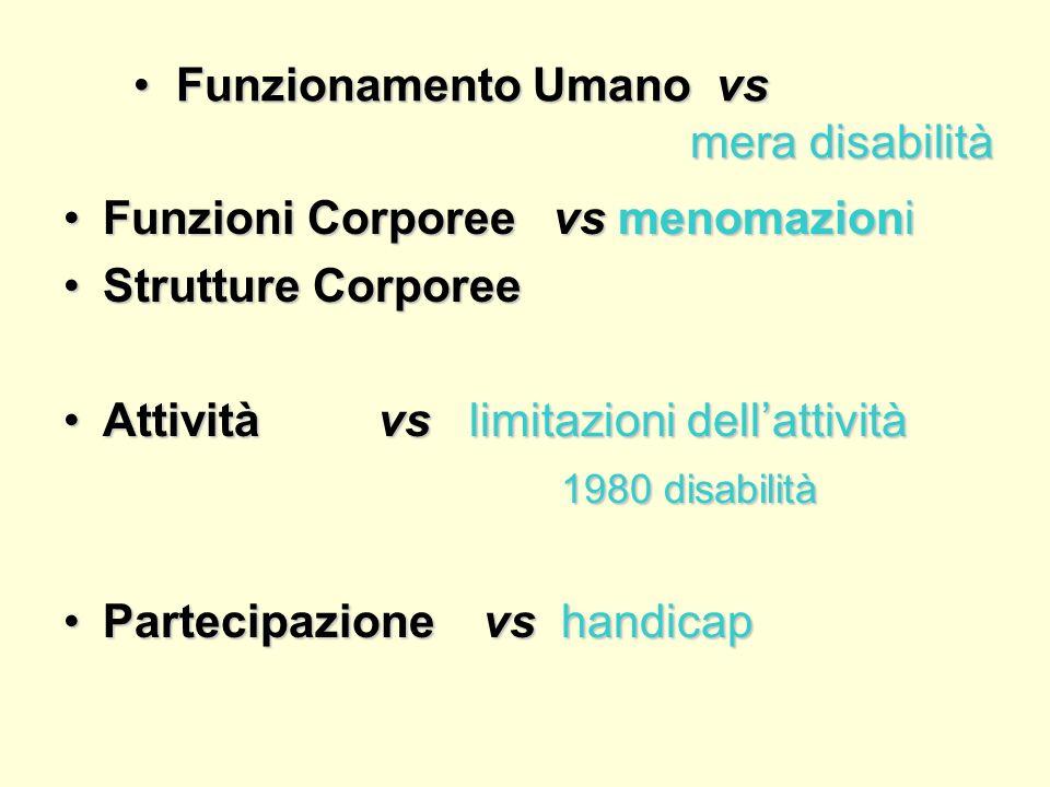 Fondamenti dell ICF Funzionamento Umano- non la sola disabilità Modello Universale - non modello per minoranze Modello Integrato - non solo medico o s