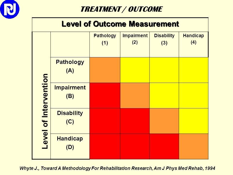 Level of Outcome Measurement Pathology (1) Impairment (2) Disability (3) Handicap (4) Pathology (A) Impairment (B) Disability (C) Handicap (D) Level of Intervention TREATMENT / OUTCOME Whyte J., Toward A Methodology For Rehabilitation Research, Am J Phys Med Rehab, 1994