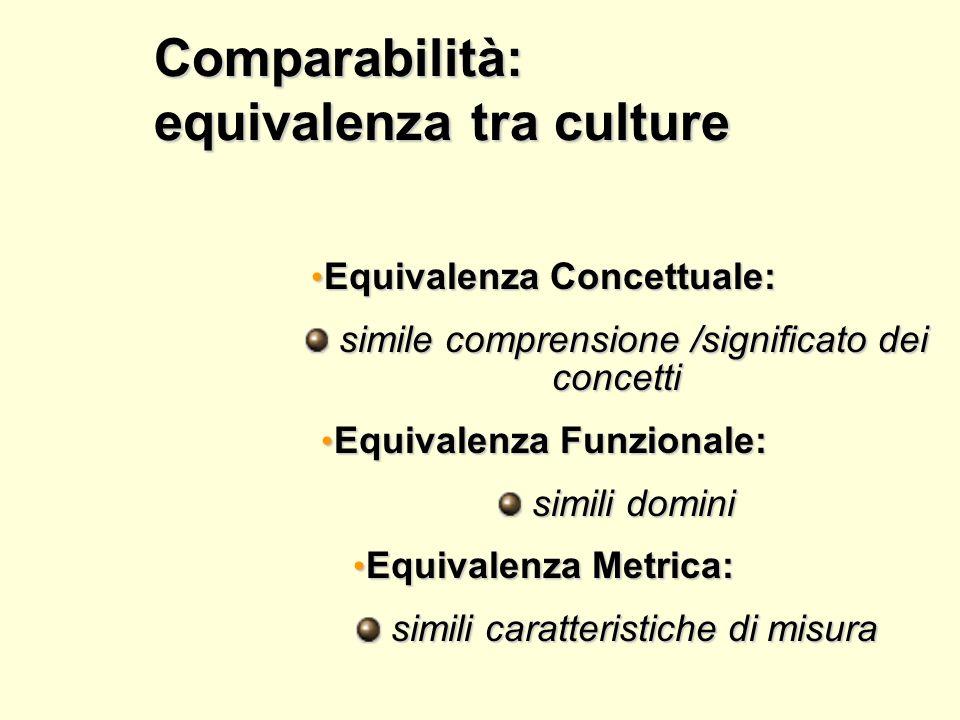Applicabilità Culturale Equivalenza concettuale e funzionale della Classificazione Equivalenza concettuale e funzionale della Classificazione Traducib