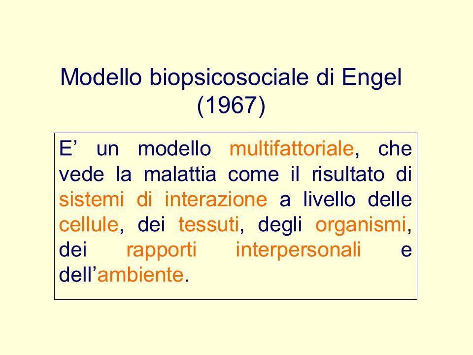 Da Da HANDICAPPATO (ICIDH 1980 ) a con disabilità (ICF 2001) a PERSONA con disabilità (ICF 2001)