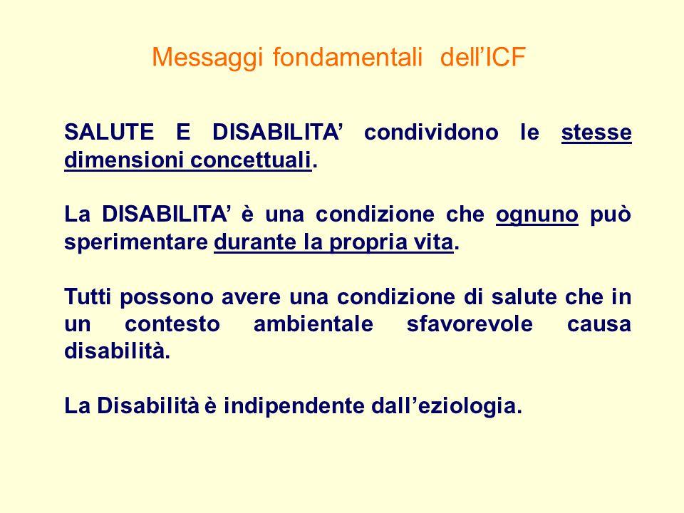 MODELLO PURAMENTE MEDICO DI DISABILITA MODELLO PURAMENTE SOCIALE DI DISABILITA ICF ASPETTI INNOVATIVI DELLICF