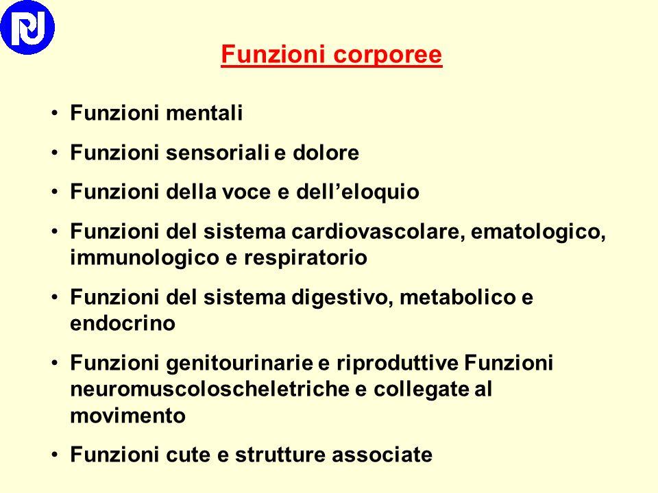 funzioni corporee - le funzioni fisiologiche dei sistemi corporei, incluse le funzioni psicologiche strutture corporee - parti anatomiche del corpo co