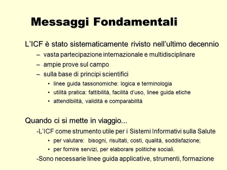 ICF: le prove sul campo 7 anni 1994-20017 anni 1994-2001 61 paesi61 paesi bozze ICF tradotte e testate in 27 linguebozze ICF tradotte e testate in 27 lingue 38 Consensus Conferences Nazionali38 Consensus Conferences Nazionali 7 Consensus Conf.