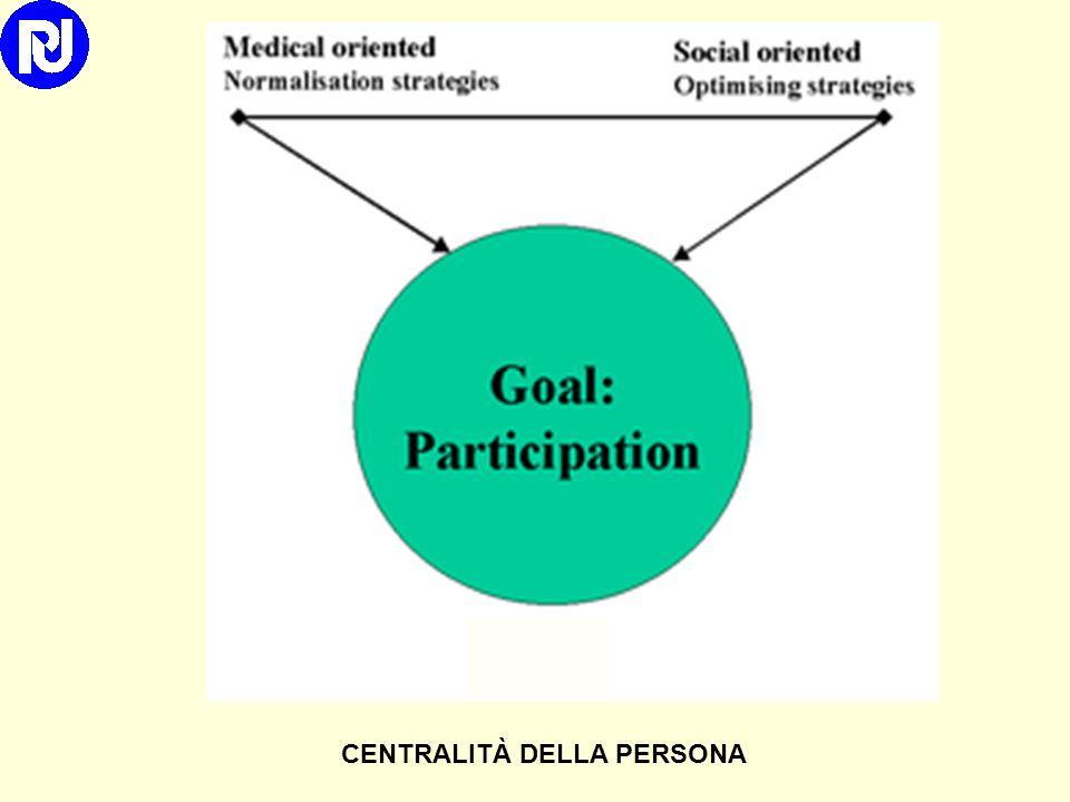 preparazione al reinserimento sociale e professionale counselling con il paziente e la famiglia; percorsi di bilancio di competenze individuali e/o di
