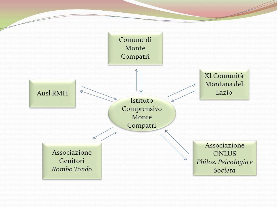 Ausl RMH Istituto Comprensivo Monte Compatri Comune di Monte Compatri XI Comunità Montana del Lazio Associazione ONLUS Philos. Psicologia e Società As