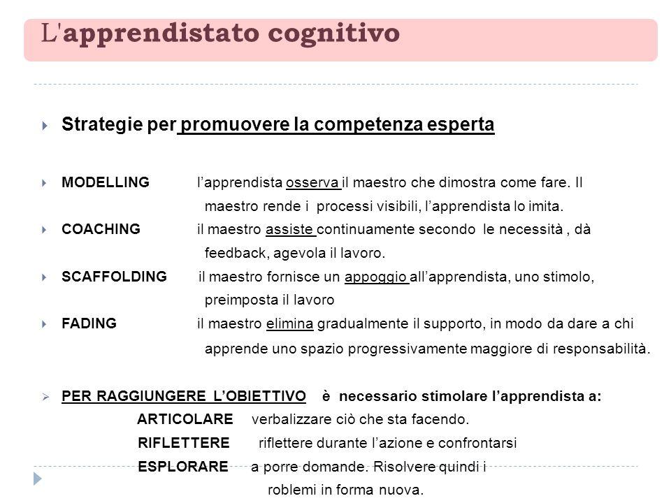 L apprendistato cognitivo Strategie per promuovere la competenza esperta MODELLING lapprendista osserva il maestro che dimostra come fare.