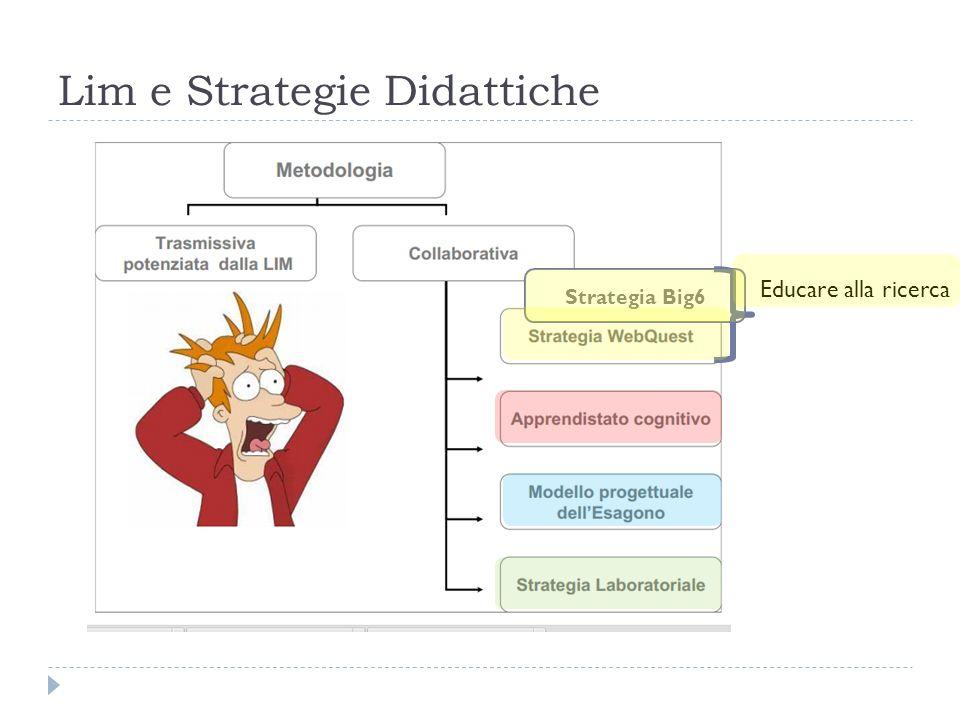 Le BIG 6 – Modello di Eisenberg E un framework, un modello, una scaffalatura metacognitiva, una modalità per risolvere i problemi basati sullinformazione: sequire queste sei fasi.