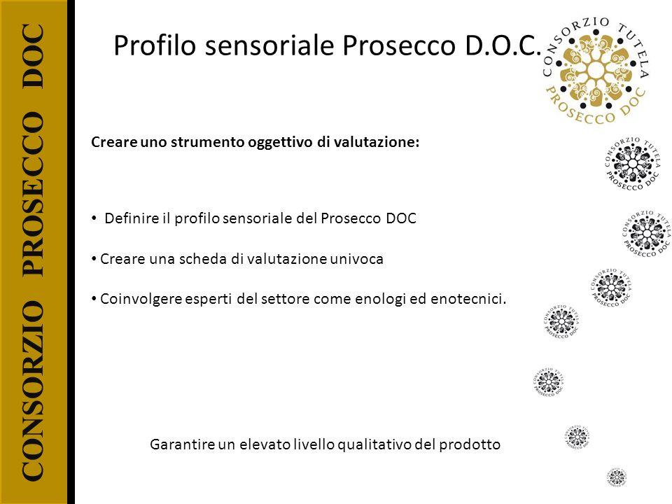 CONSORZIO PROSECCO DOC Profilo sensoriale Prosecco D.O.C. Garantire un elevato livello qualitativo del prodotto Creare uno strumento oggettivo di valu