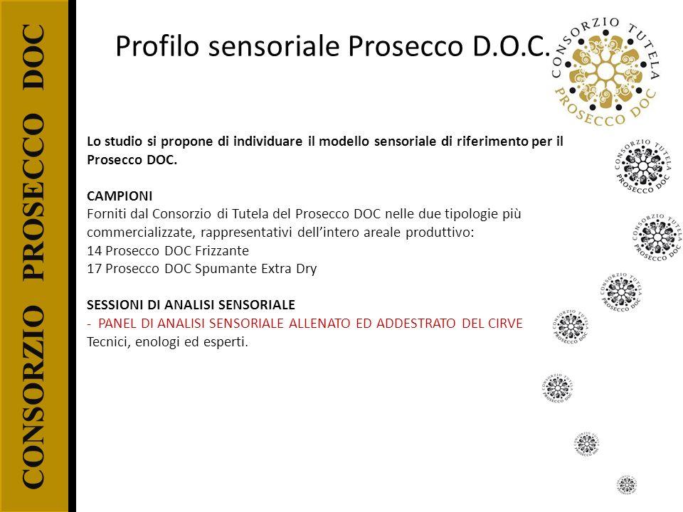 Lo studio si propone di individuare il modello sensoriale di riferimento per il Prosecco DOC. CAMPIONI Forniti dal Consorzio di Tutela del Prosecco DO