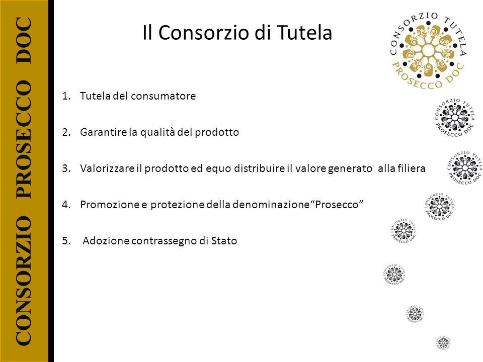 CONSORZIO PROSECCO DOC Costituzione della denominazione: DM 17 luglio 2009 Regioni comprese nella denominazione: 2 Veneto - Friuli V.