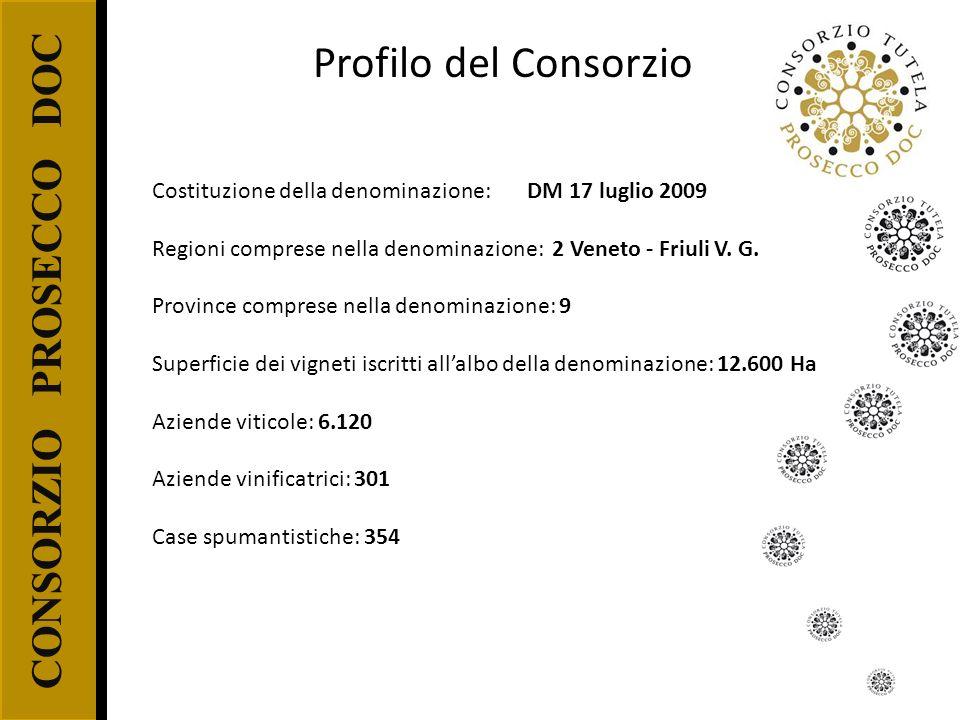 CONSORZIO PROSECCO DOC Costituzione della denominazione: DM 17 luglio 2009 Regioni comprese nella denominazione: 2 Veneto - Friuli V. G. Province comp