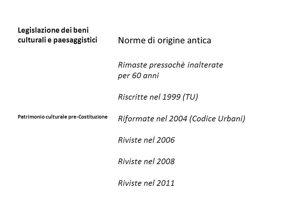Legislazione dei beni culturali e paesaggistici Norme di origine antica Rimaste pressochè inalterate per 60 anni Riscritte nel 1999 (TU) Riformate nel