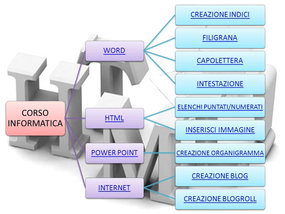 WORD Microsoft Word è un word processor È parte della suite di software di produttività personale Microsoft Office.