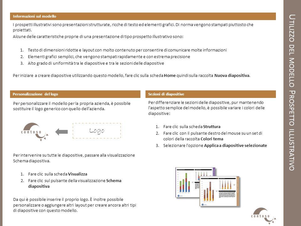 U TILIZZO DEL MODELLO P ROSPETTO ILLUSTRATIVO Informazioni sul modello I prospetti illustrativi sono presentazioni strutturate, ricche di testo ed ele